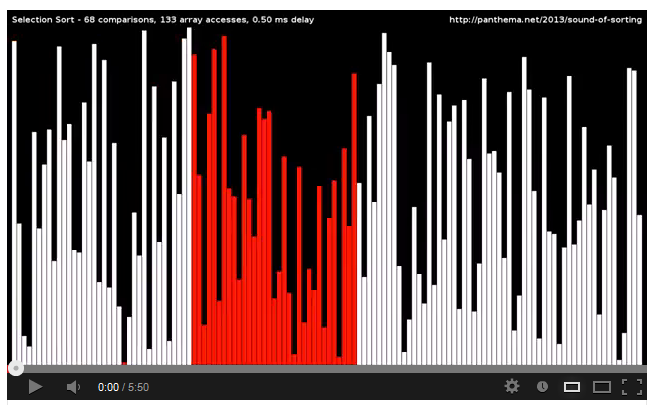 15 Sorting Algorithms Visualized